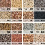 UVR Resin Bound Trade Kit and Aggregate